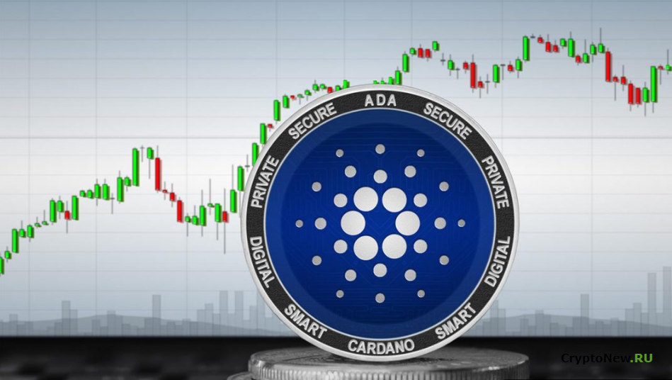 Разворот рынка Cardano (ADA)