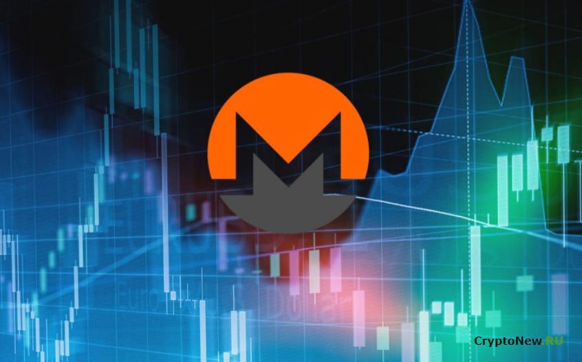Комментарии и прогнозы Monero (XMR) на 2021 год.