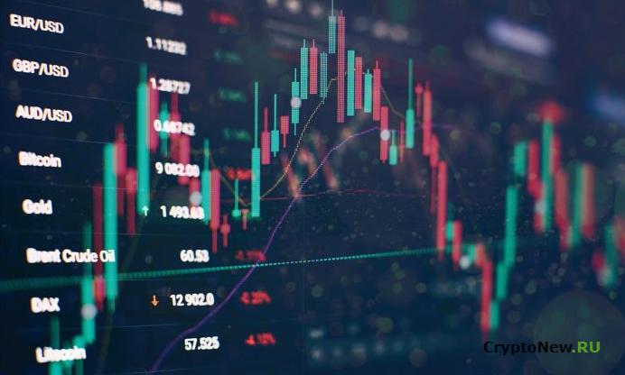 Прогноз цен на монеты CHZ